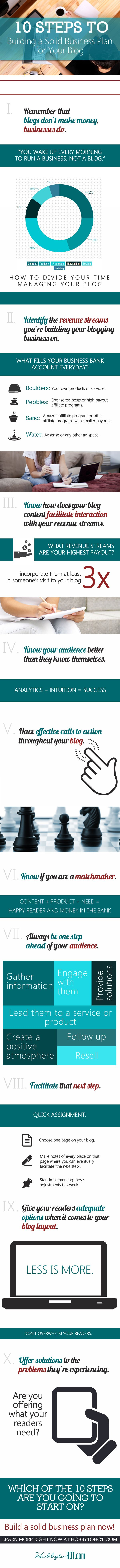 How to Create a Successful Business Plan for Your Blog #bloggingtips #blogging