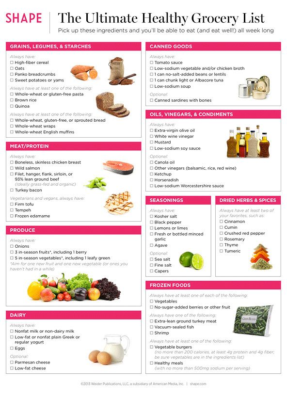 The Ultimate Healthy Grocery List via Shape Magazine. Eating healthy through good choices and portion control, all on this handy info graphic! Tape it to the fridge!