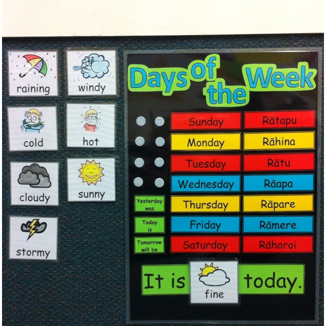 Days of the Week and Weather Chart!