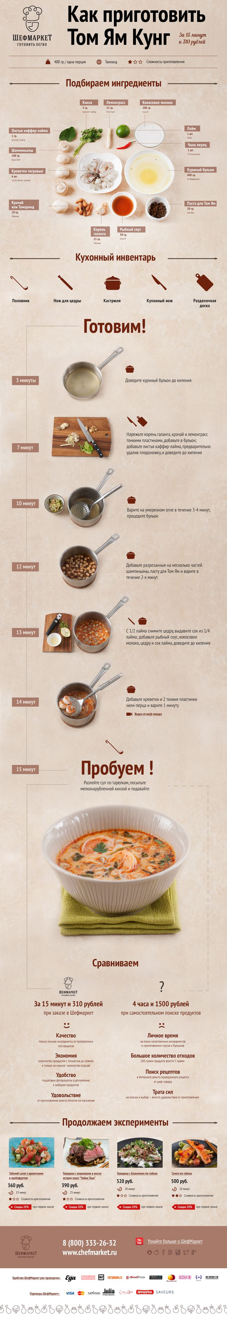 How to cook Tom yum in 15 minutes on Behance