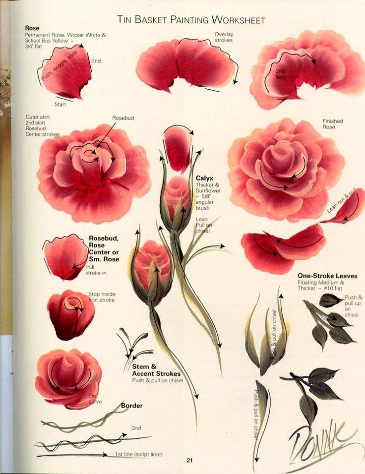 Нарисовать цветы акриловыми красками для начинающих