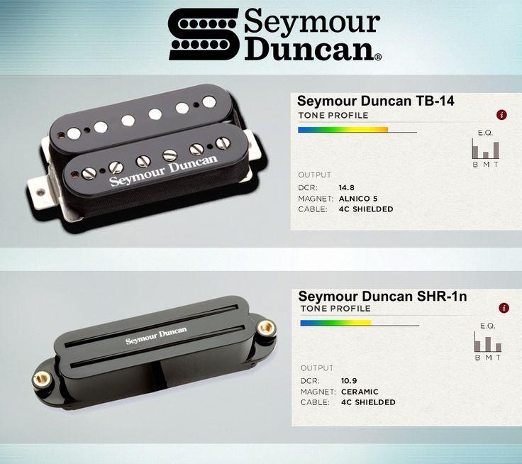 Captadores Seymour Duncan - SHR-1n & TB-14