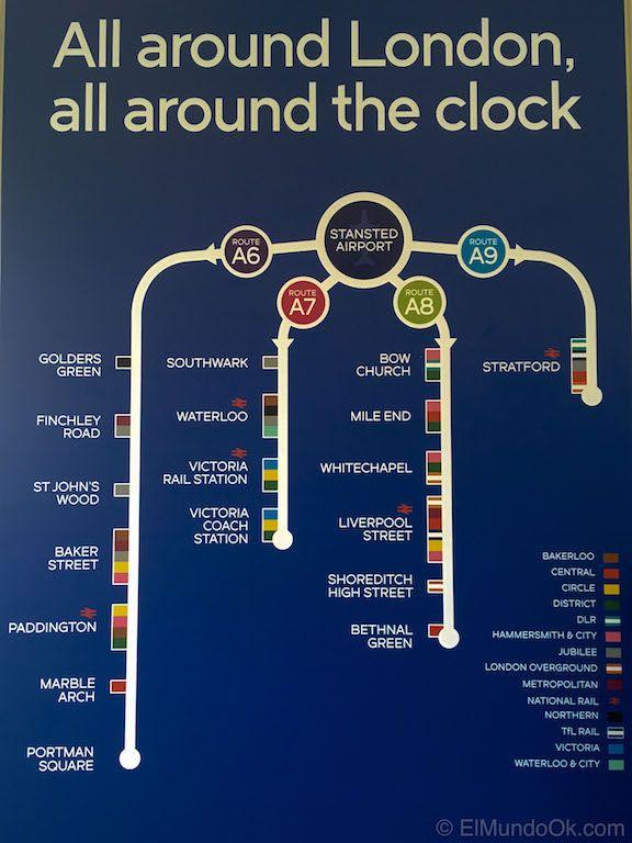 Como llegar al Aeropuerto Stansted desde Londres y viceversa.