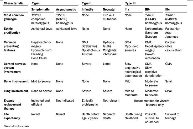 Symptoms Of Cirrhosis