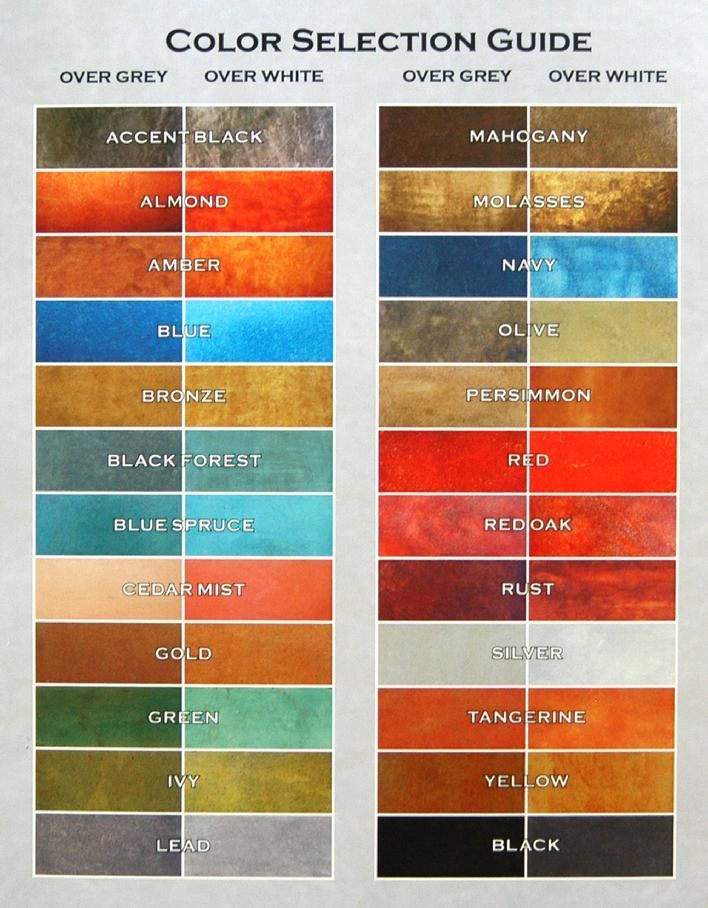 Concrete Stain Colors From Artistic Polymers