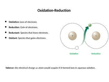 Printables Oxidation Reduction Reactions Worksheet de 1000 ideas sobre redox reactions en pinterest reduction oxidation reaction explained presentation and handout chemistry