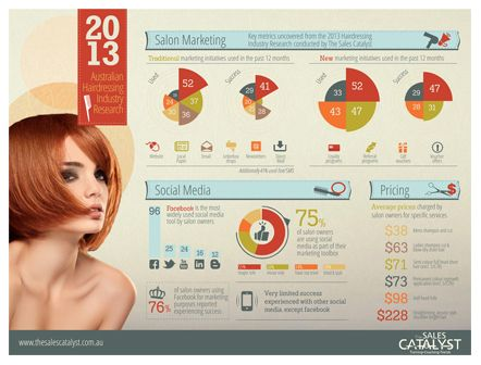 Catalyst Infographic. Designed by Slidemaster.