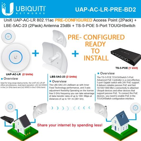 Ubiquiti UniFi AP UAP-AC-LR Dual Band Pre Configured w