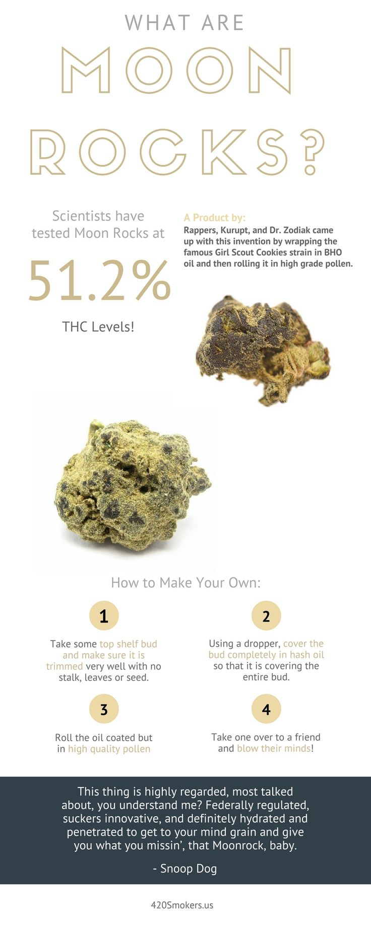 #moonrocks explained. Cannabis at 51.2%!! Can you believe it?