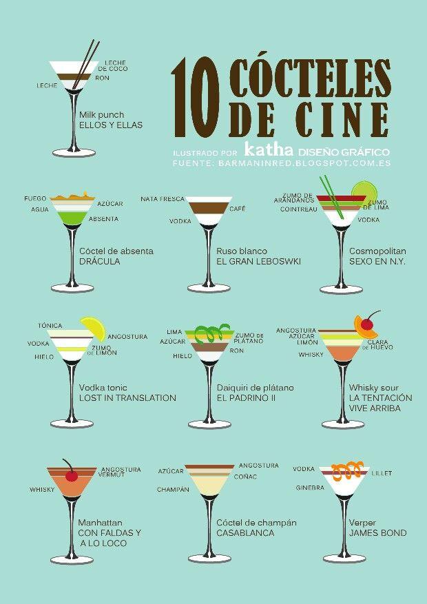 10 cócteles de cine. ¡Sorprende a tus invitados!