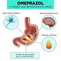 El Omeprazol:     Es uno de los inhibidores de la secreción más utilizados para tratar la gastritis y la acidez estomacal. Si bien los médi...