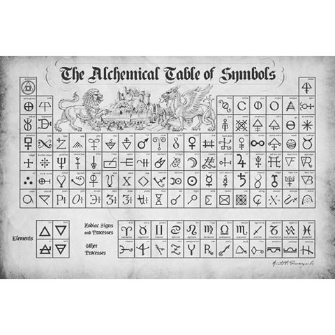 L'antica  e misteriosa tavola dei simboli alchemici. #revelo#antique #knowledge #science #alchemic ...