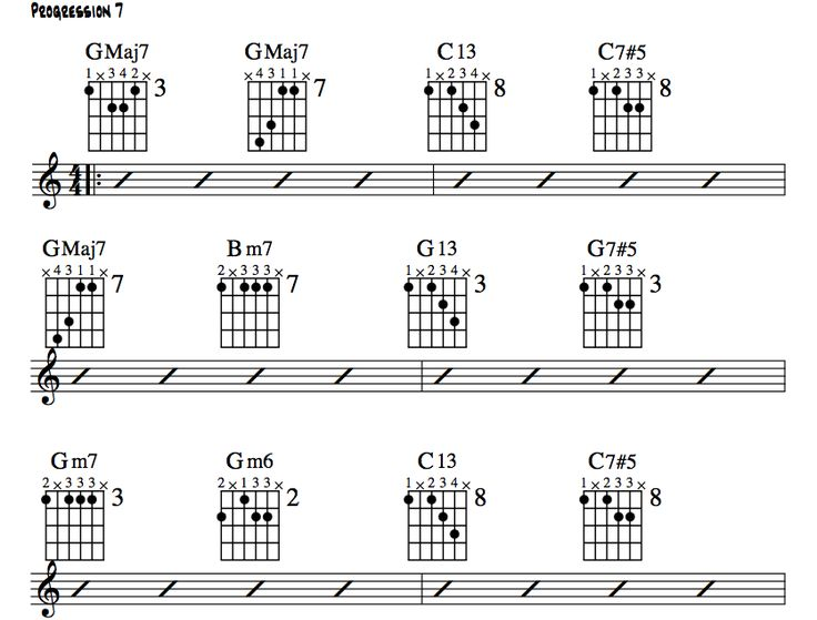 1000+ ideas about Jazz Guitar Lessons on Pinterest | Guitar ...