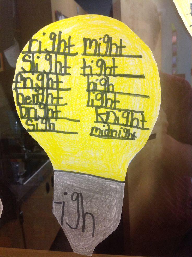 Light bulb for igh words.