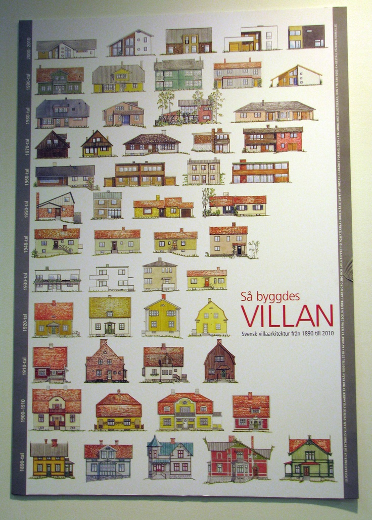 Swedish houses organized in a timeline. Photo taken on the annual Bokmässan. That event is huge! When you visit Gbg in september you have to go.