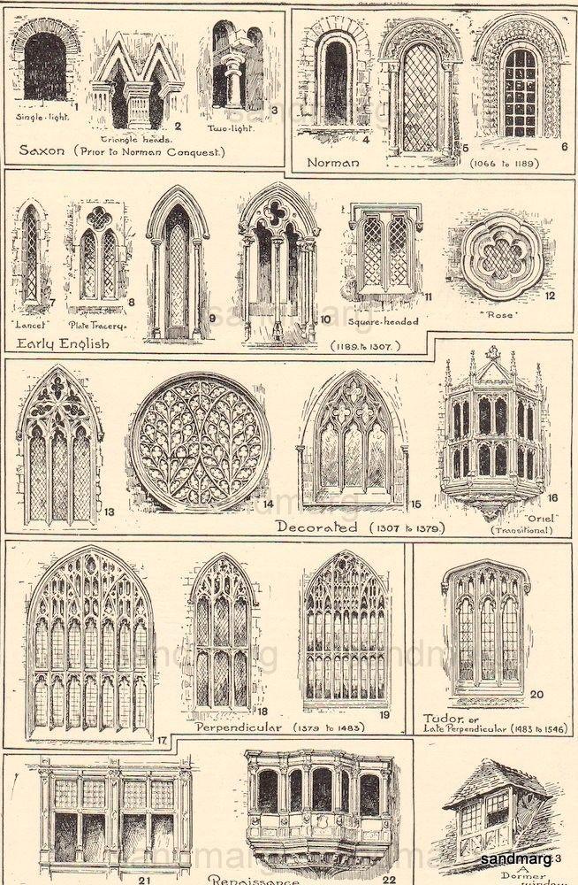 Best 25 castle drawing ideas on pinterest fantasy for Architecture renaissance