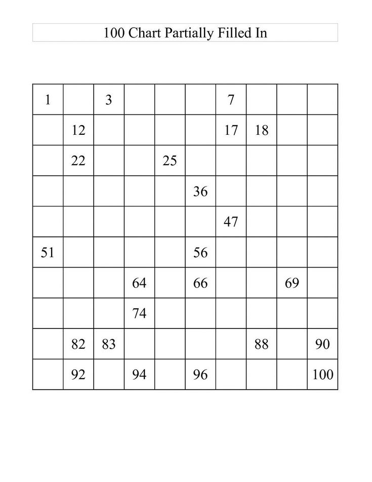 Blank Number Chart 1-100 Worksheets in 2020   100 chart, Chart