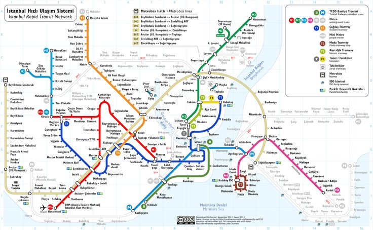 Istanbul City transit map. Buses, Metro, Tram, Train, Ferry. Beautifully integrated.