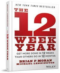 Could the 12 Week Year help you move beyond your to do list to accomplishing your goals?