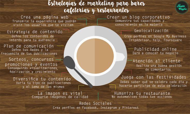 Estrategias-de-marketing-para-bares-cafeterías-y-restaurantes