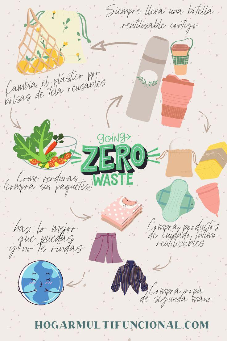 ¿Cómo comenzar la filosofia de vida Zero Waste?#zerowaste #estilodevida #zerowasteestilodevida #zerowastediy #zerowastefashion #zerowasteliving #estilodevida #shop #cerodesperdicio #tips #tienda #frases #español #queeszerowaste #comoserzerowaste #consumoresponsable Eco Green, Natural Cleaners, Green Life, Zero Waste, Ecology, Hygge, Biodegradable Products, Planets, Eco Friendly