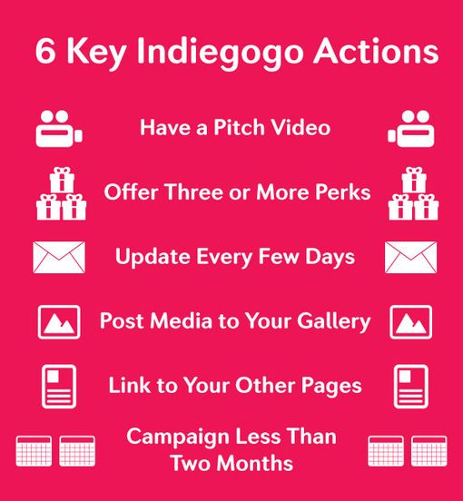 Indiegogo Insight: Campaigns That Take These Six Actions Raise 8 Times More Money Than Campaigns That Don't | Indiegogo Blog