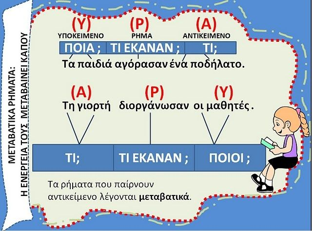 Υποκείμενο- Αντικείμενο Αναμνήσεις του καλοκαιριού from elpida2 Αναμνήσεις καλοκαιριού με βίντεο από Κεφαλ...