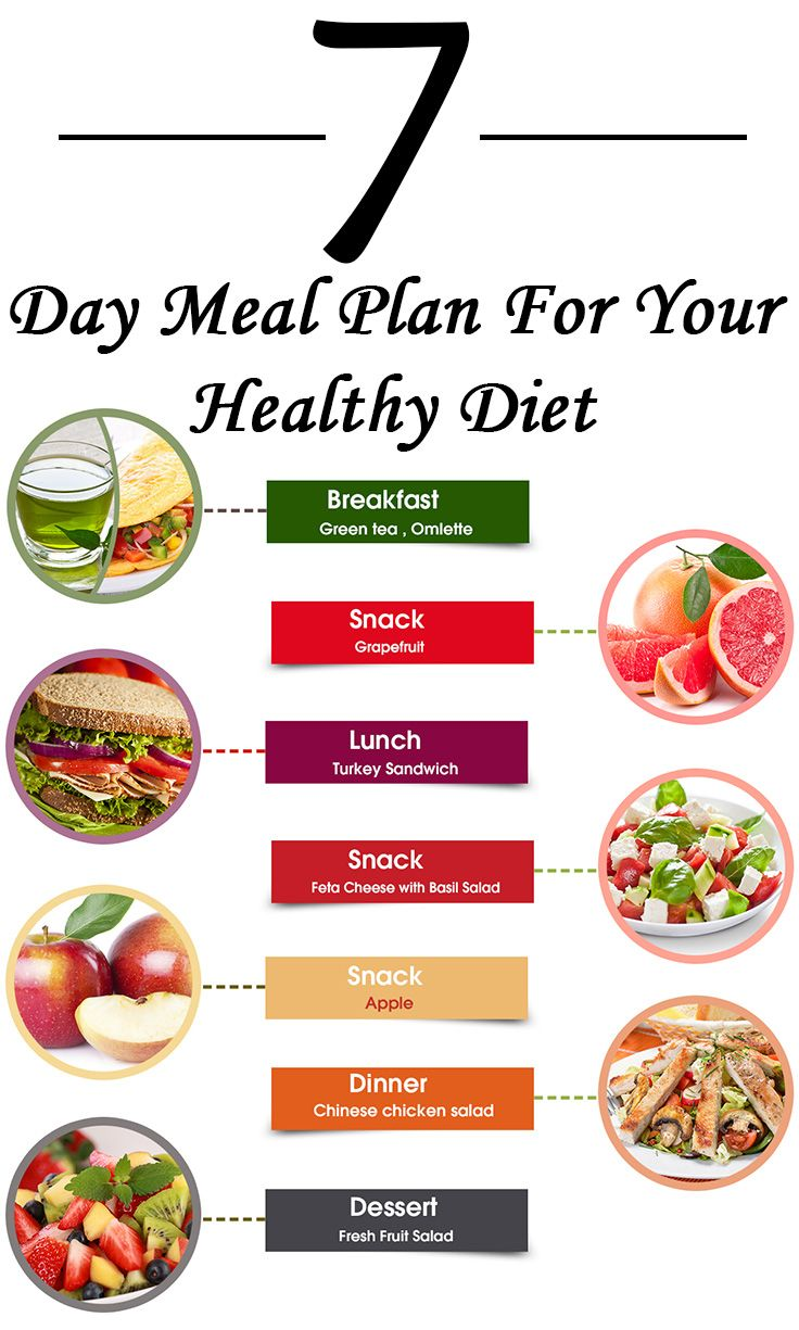 7 Day Meal Plan For A Healthy Diet  #healthydiet