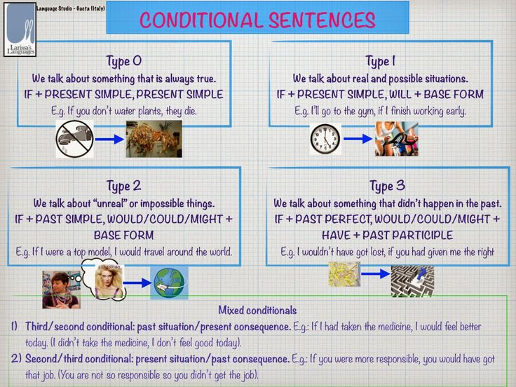 Fun activities for the 2nd conditional – My Elt Rambles