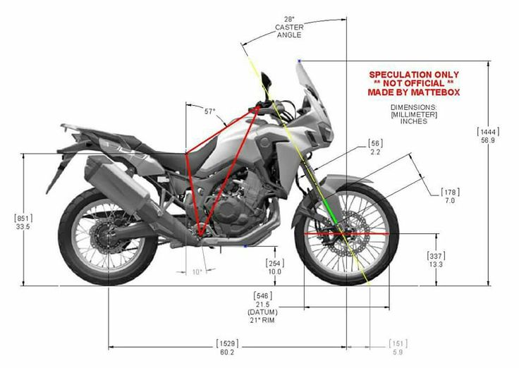 90 best images about 2016 honda crf 1000l africa twin on