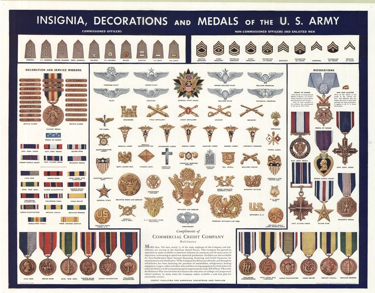 military insignias - Google Search