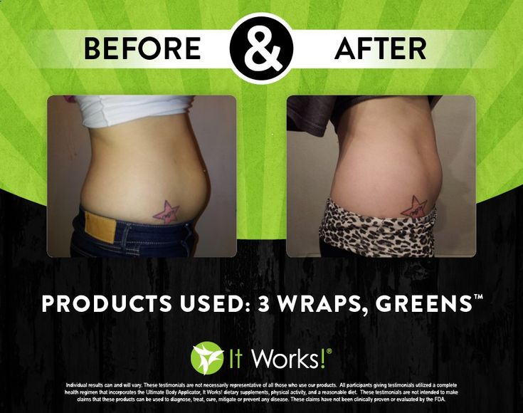 It Works Body Wraps Before and After Results