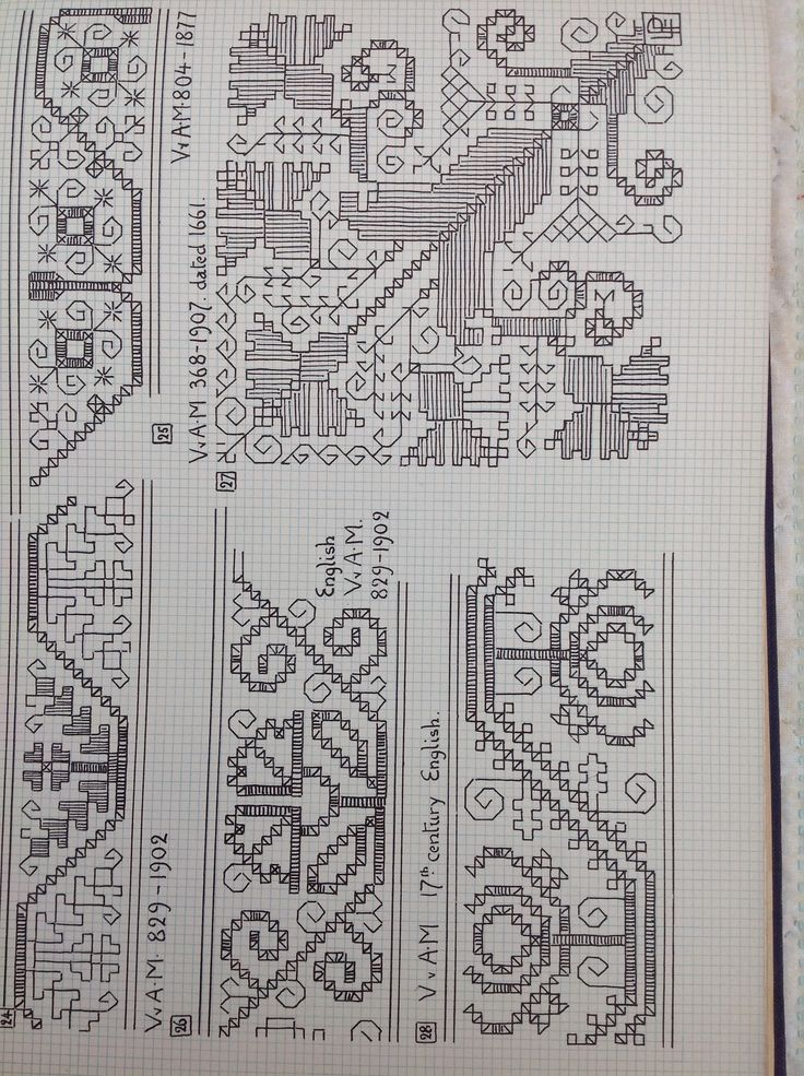 17th century embroidery chart from the V. And A. Museum