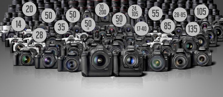 There is a Lenzindex for every lens!