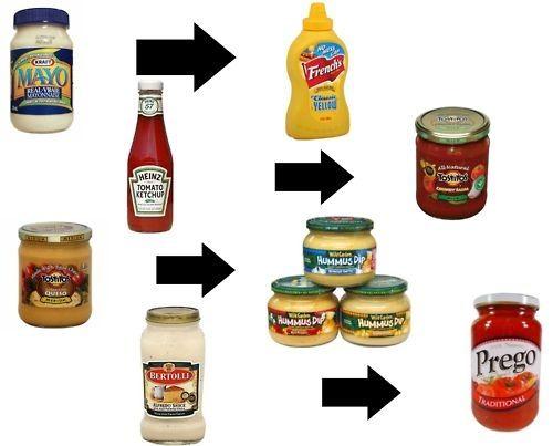 healthy condiment swaps