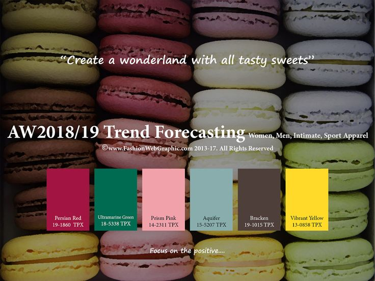 AW2018/2019 Trend Forecasting for Women, Men, Intimate, Sport Apparel - Create a wonderland with all tasty sweets www.JudithNg.com