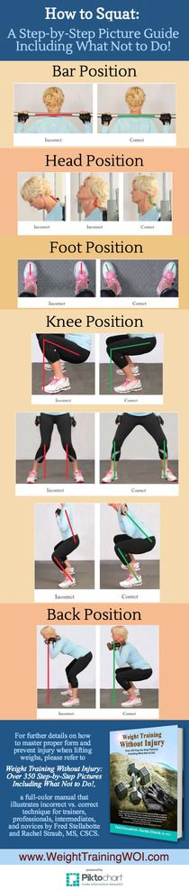 How To Squat | Infographic | Weight Training Without Injury
