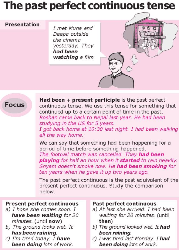 English Grammar - The past perfect continuous tense