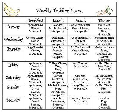 The 25+ best Daycare menu ideas on Pinterest | Toddler menu ...