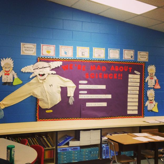 Classroom Decor Sites ~ Science focus wall we re mad about th grade