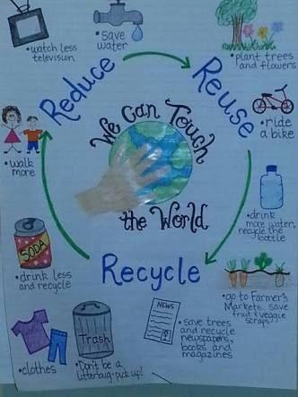 Resultado de imagen de craft activities for world environment day