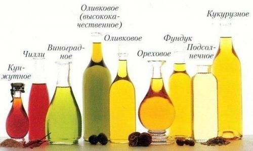 Сохрани, пригодится! О пользе растительных масел известно всем. Но далеко не все знают об уникальных свойствах каждого из них. Итак: Кунжутное масло. Лёгкое по консистенции и сладковатое на вкус кунжутное масло богато витаминами, цинком и особенно— кальцием. Поэтому его успешно используют для профилактики остеопороза и сердечно-сосудистых заболеваний . Кунжутное масло, известное еще как «Сезамовое», …