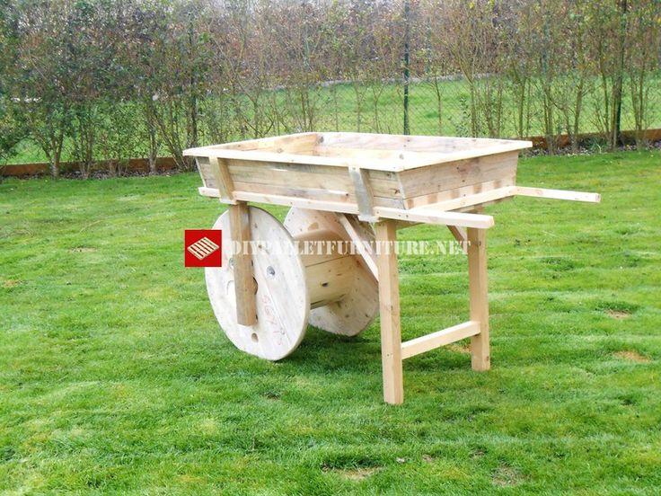Plus de 25 id es uniques dans la cat gorie brouette en bois sur pinterest roues de brouette - Brouette bois decorative ...