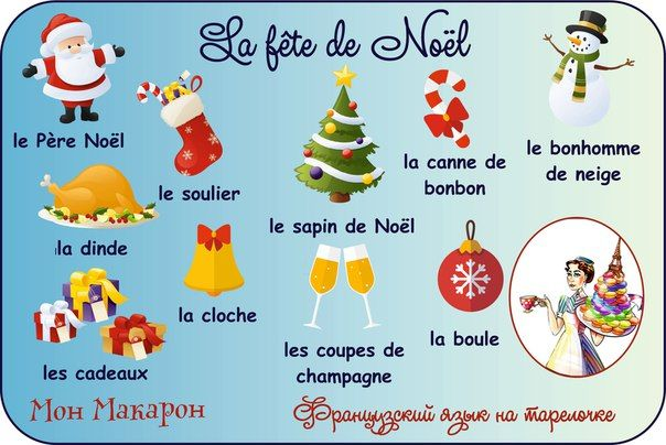 La fête de Noël