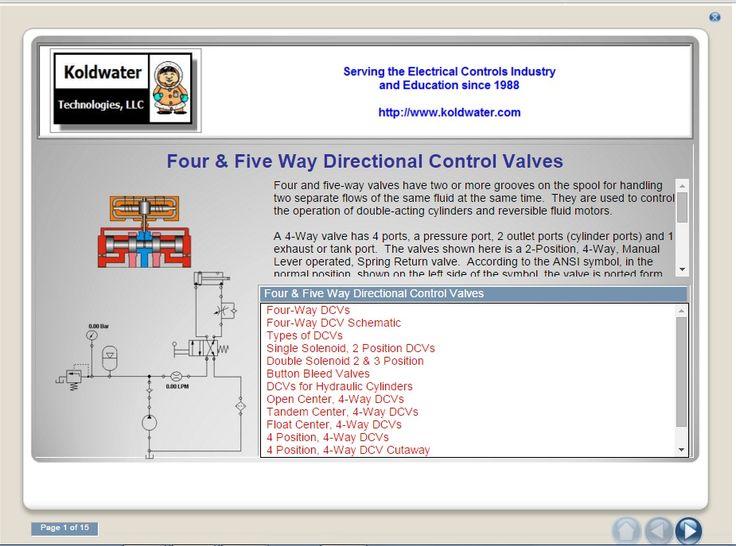 hydraulic system pdf free download