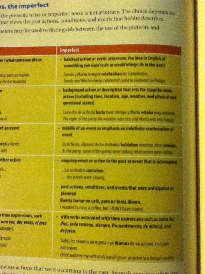 Spanish Preterite vs. Imperfect Chart part 2 | Spanish ...