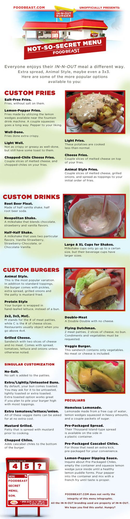 In-N-Out Secret Menu Infographic