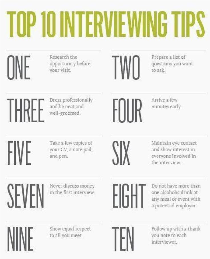 resume for a job interview