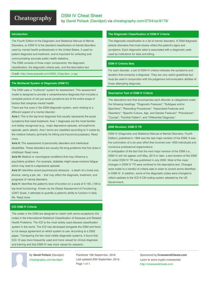DSM IV Cheat Sheet by Davidpol http://www.cheatography.com/davidpol/cheat-sheets/dsm-iv/ #cheatsheet #health #mental #dsm-iv
