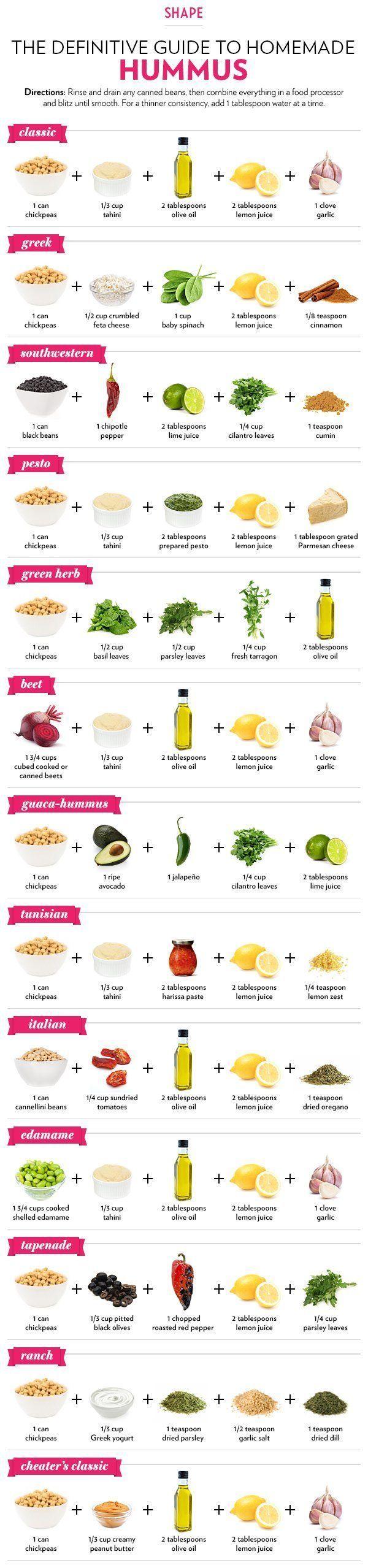 13 Ways to Make Homemade Hummus | Skinny Mom | Where Moms Get the Skinny on Healthy Living